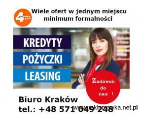 Kredyty Pożyczki  wysokie kwoty minimum formalności