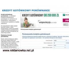Kredyty i pożyczki gotówkowe bankowe